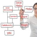 Why Hotels need a Community based Digital Marketing Strategy