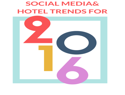 New Hip Hotel and Social Media Trends for 2016