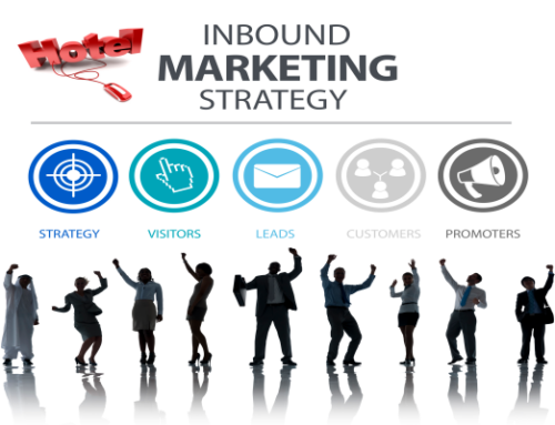 Why Hotels Need an Effective Inbound Marketing Strategy in 2017
